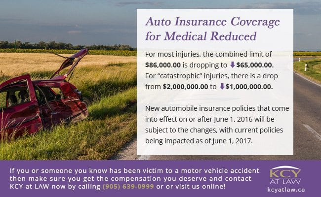 Auto Insurance Coverage for Medical Reduced - Personal Injury Lawyer