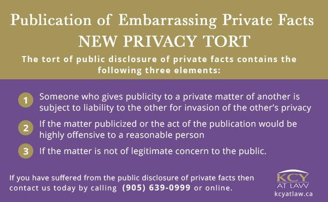 Publication of Embarrassing Private Facts - New Privacy Tort