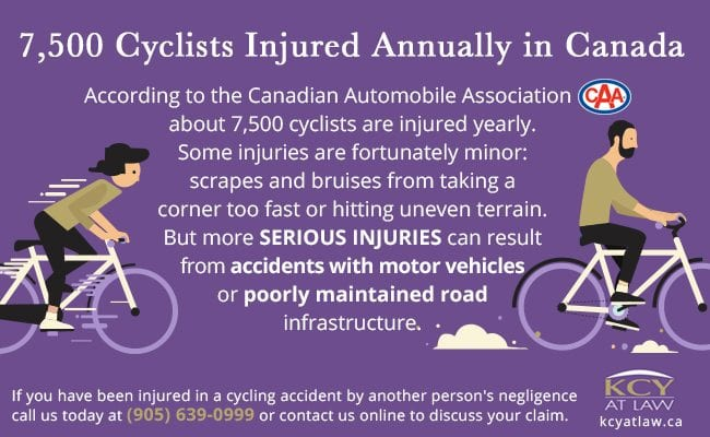 bicycle-accident-lawyer-7500-bike-accidents-in-canada