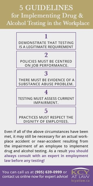Guidelines for Implementing Drug & Alcohol Testing In The Workplace