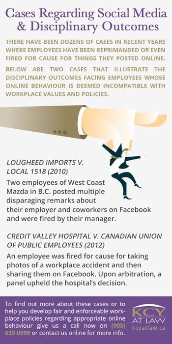 Cases Regarding Social Media - Lougheed Imports v . Local 1518