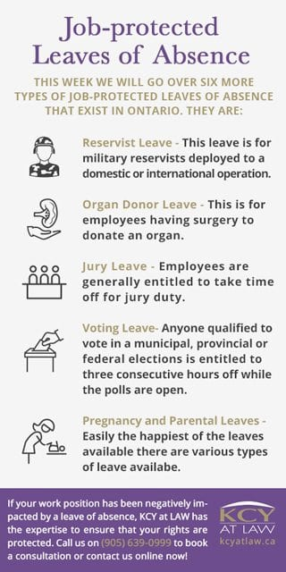 Job Protected Leaves of Absence Ontario - Reservist, Organ Donor, Pregnancy, Parental, Jury Duty & Voting Leaves of Absence