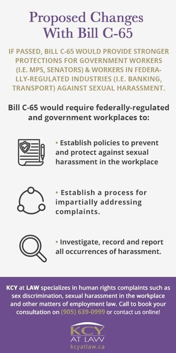Proposed Changes with Bill C-65 - Sexual Harassment in the Workplace