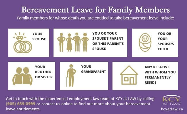 Bereavement Leave for Family Members - KCY at LAW