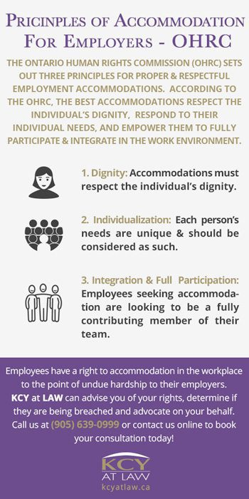 Principles of Accommodation for Employers - OHRC - KCY at LAW